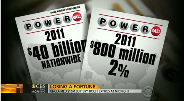 $800 Million in 2011 Lottery Prizes went Unclaimed!!! Don't let this be YOU!